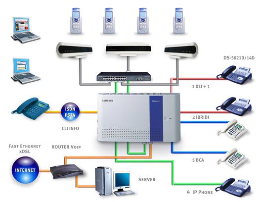 схема подключения офисной мини