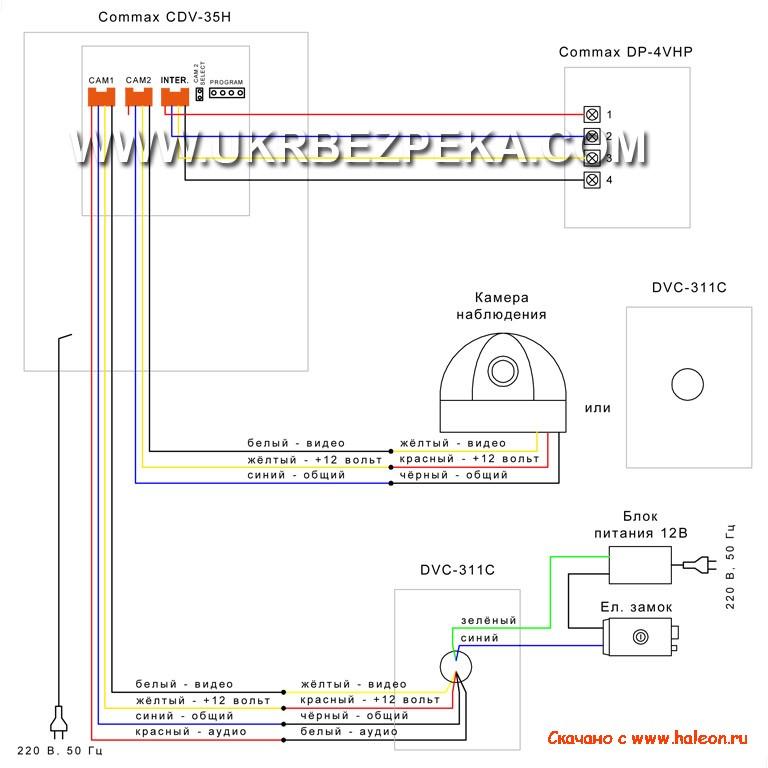 инструкция для commax cdv-