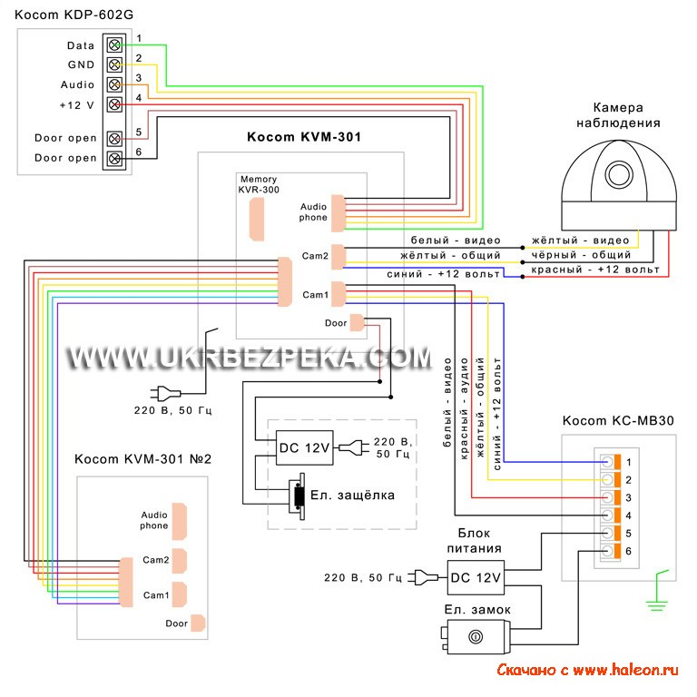Домофон kocomkvm-604схема
